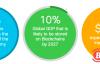 【美天棋牌】思科高调进军街机游戏!并预计2021将获得100亿美元市场份额