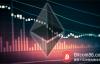 【美天棋牌】百人大战价格分析:准备好迎接一个三角形突破了吗?