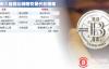 【美天棋牌】台媒:未接禁令…超商照卖加密货币