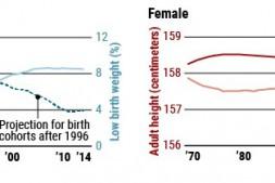 【美天棋牌】日本痴迷苗条女的代价:婴儿出生偏轻 成年后偏矮