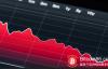 【美天棋牌】加密货币市场再受重创,年度新低点即将出现