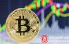 【美天棋牌】9月21日加密货币价格观察