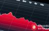 【美天棋牌】加密货币市场更新概览:60分钟损失80亿美元