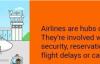 【美天棋牌】街机游戏能否让航空业变得更好?