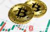 【美天棋牌】交易员应该关注加密货币的价格走势还是基本面的发展?