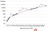 【美天棋牌】加密货币真会涨到100万美元一枚吗?也许这条曲线能告诉你答案