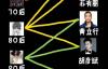 【美天棋牌】《创2》粉丝年龄横跨半个世纪?受老中青欢迎的还有TA