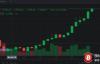 【美天棋牌】突破12000美元!加密货币继续强势 刷新一年半新高