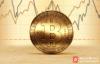 【美天棋牌】加密货币价格跌破9500美元 一周暴跌25%