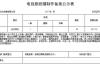 【美天棋牌】章子怡主演古装剧《帝凰业》再次更名 由《江山故人》改为《上阳赋》
