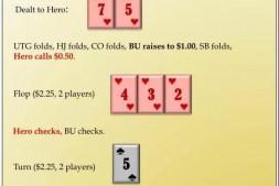 【美天棋牌】德州扑克里击中天同花应该如何游戏?