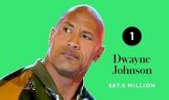 【美天棋牌】2020全球收入最高男演员名单出炉 成龙位列第十
