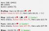 【美天棋牌】德州扑克我在河牌圈应该弃牌还是跟注?