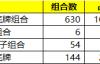【美天棋牌】6+大牌德州扑克基本知识(下)