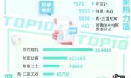 """【美天棋牌】13部电影挤上""""五一""""档期,档期依赖愈演愈烈"""