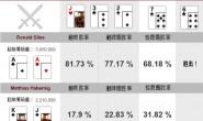 【美天棋牌】德州扑克牌局分析:AA vs KJs