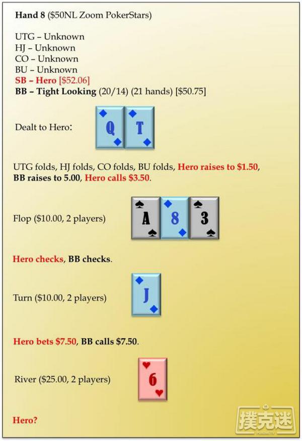 【美天棋牌】德州扑克牌局分析-花顺双抽失败,全下偷鸡?