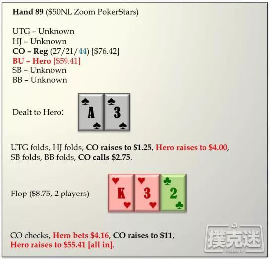 【美天棋牌】德州扑克中你敢不敢用底对ALL IN诈唬?