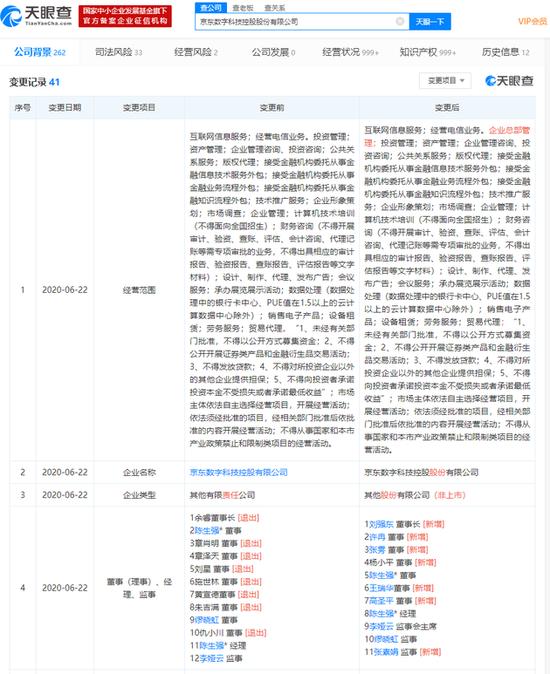 【美天棋牌】刘强东时隔4个月再次回归 重任京东数科董事长