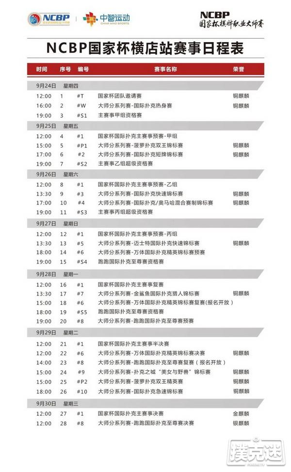 【美天棋牌】2020NCBP国家杯棋牌职业大师赛横店站竞赛规程